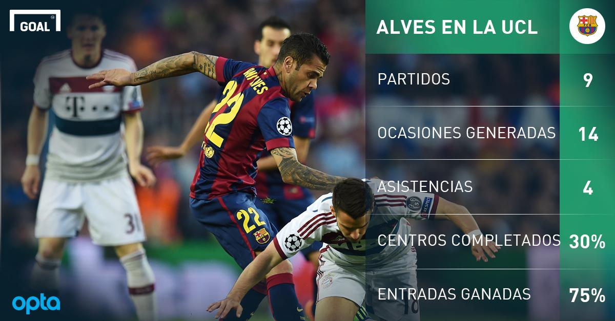 Dani Alves tenía una oferta del PSG que jamás se materializó y las otras  ofertas no eran del todo de su agrado. El lateral derecho tiene a su  família en ... bfef672750e