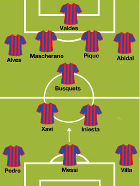 Arrigo Sacchi S Ac Milan Vs Pep Guardiola S Barcelona The Definitive Analysis On Which Is The Greatest Club Team Of All Time Goal Com