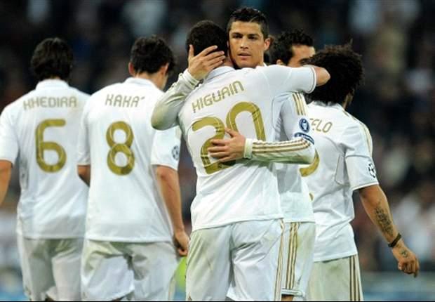 Real Madrid 4-1 CSKA Moscow (Agg 5-2): Higuain, Ronaldo and Benzema on target as Mourinho's men march into quarter-finals