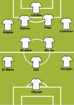 Which Real Madrid starting XI should Mourinho pick against