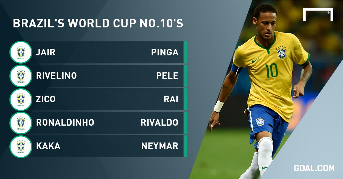 cf73dda786d Who is Brazil's greatest No. 10 after Pele? | Goal.com