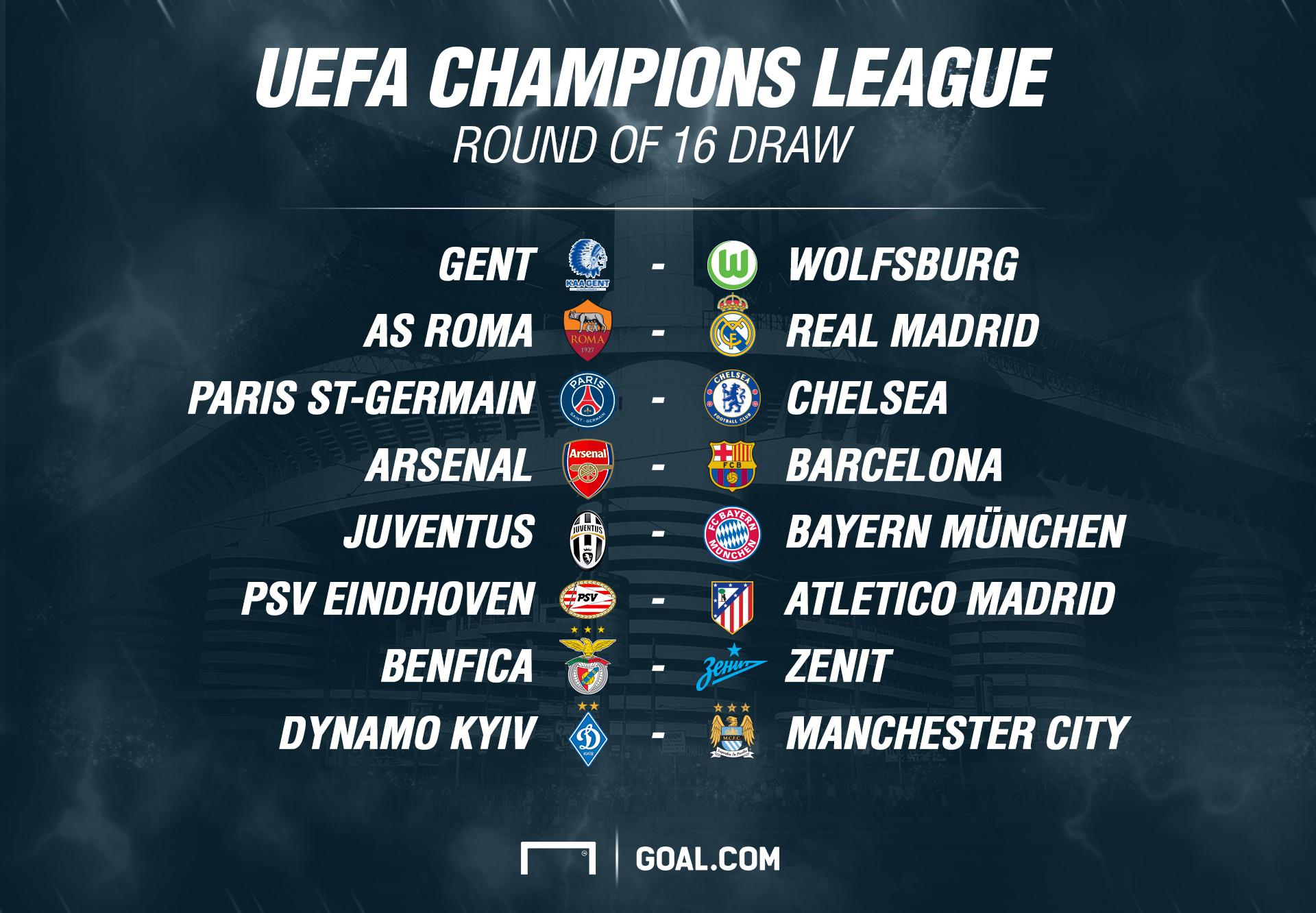 Así quedaron los octavos de final de la UEFA Champions League | Goal.com