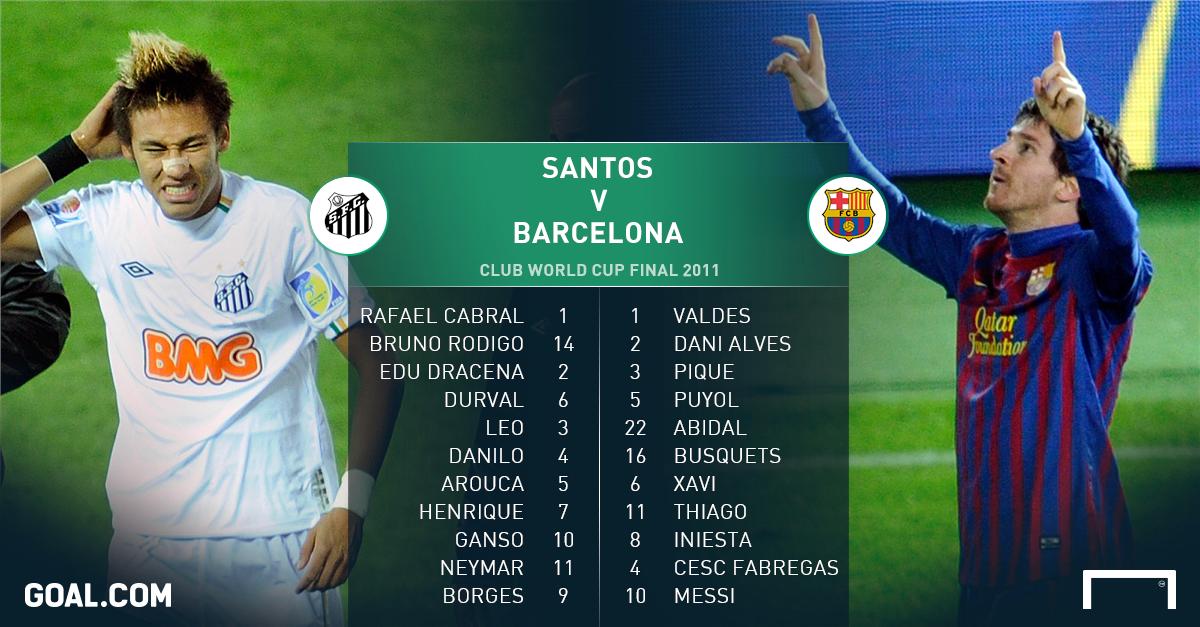 Messi X Neymar A Final De 2011 Do Mundial De Clubes Goal Com