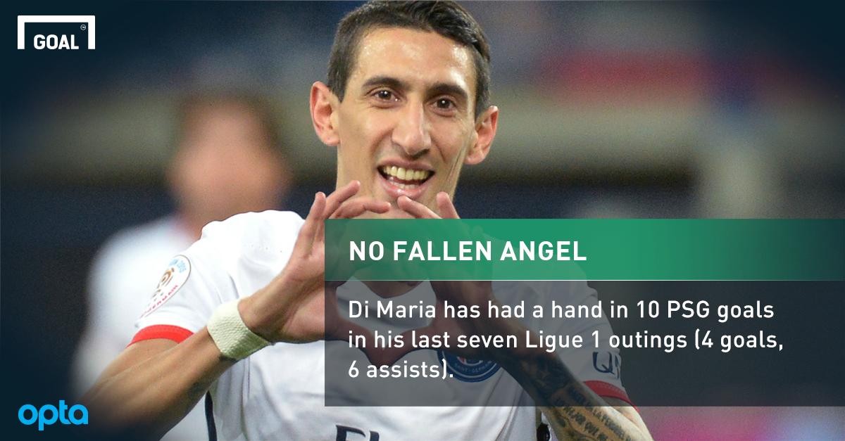 Look away Man Utd fans - Di Maria is on fire