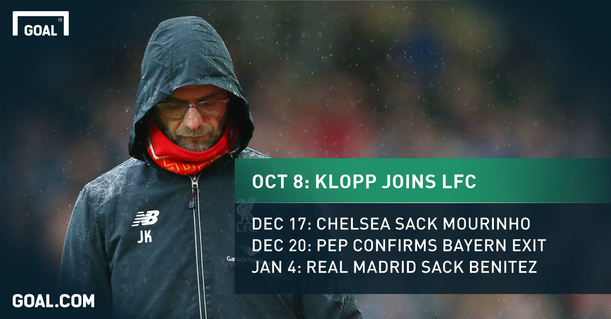 Jurgen Klopp comment: Why he may regret having taken the Liverpool job