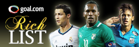 VIDEO: The Goal Rich List 2013