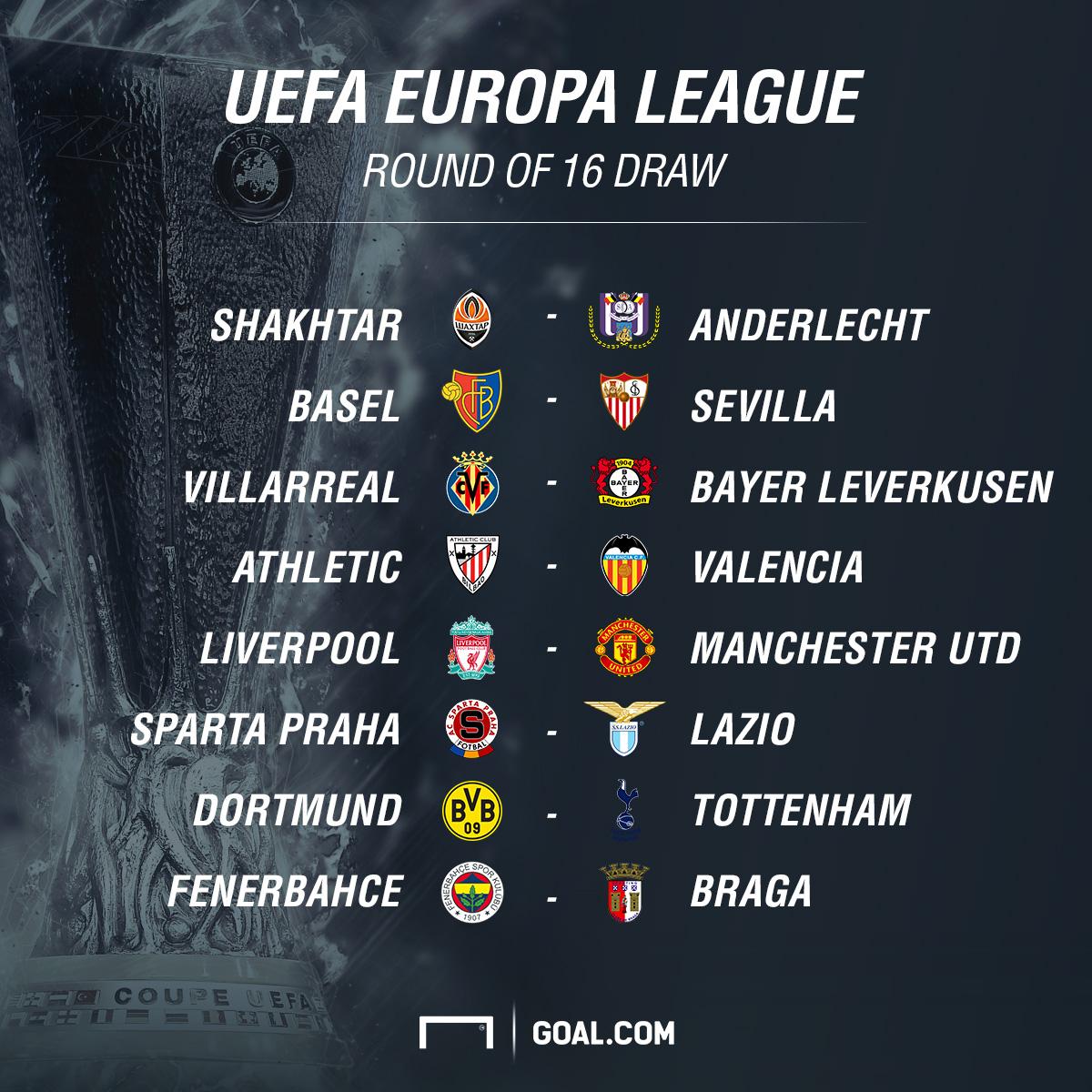 The Best Last 16 Europa League Draw