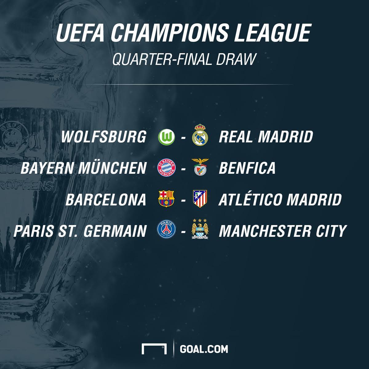 No solo Madrid y Barcelona, el fútbol español domina Europa   Goal.com