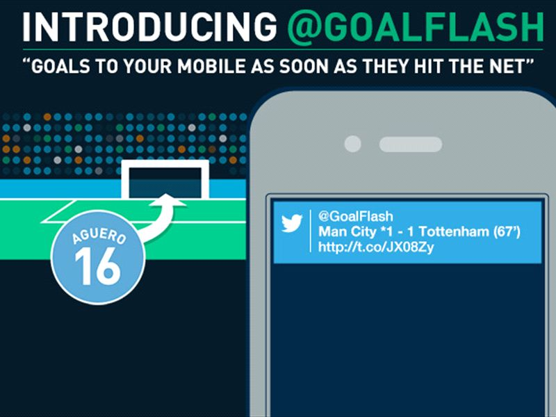 Introducing GoalFlash – fast goal alerts to your mobile