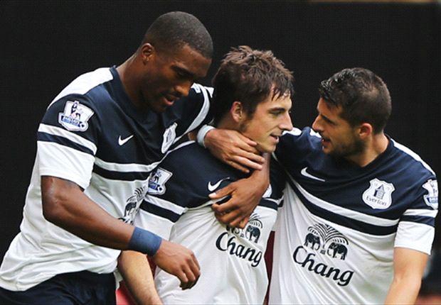 West Ham 2-3 Everton: Lukaku scores winner as Baines bags free kick double