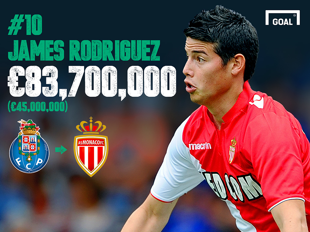 b23545506ba Goal Transfer List 2013 - 10. James Rodriguez - Porto to Monaco ...