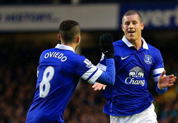 Everton 4-0 QPR: Barkley, Jelavic & Coleman fire Toffees through