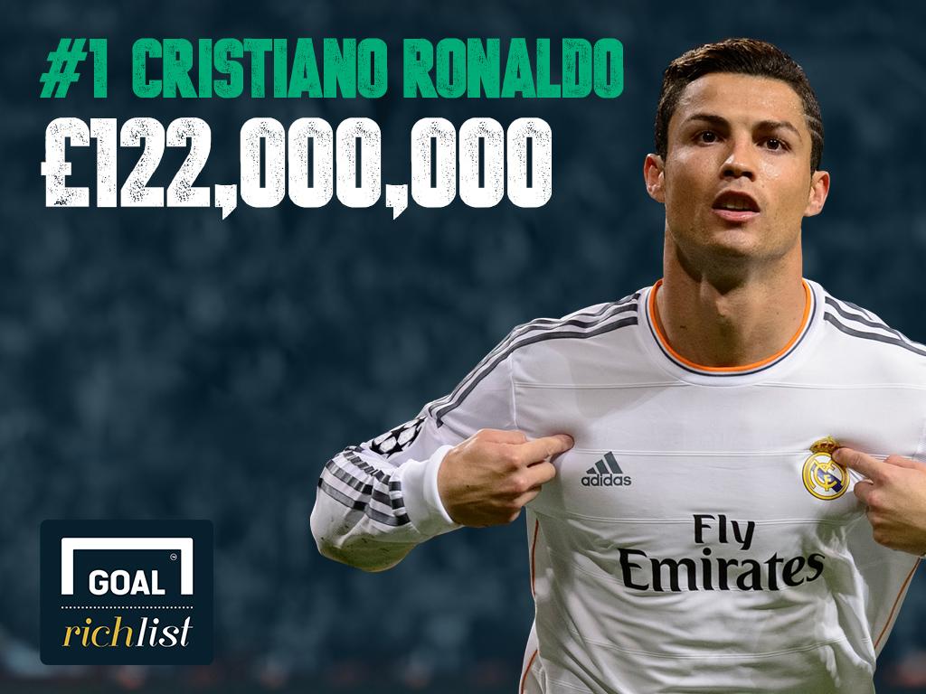 Goal The Rich List 2014