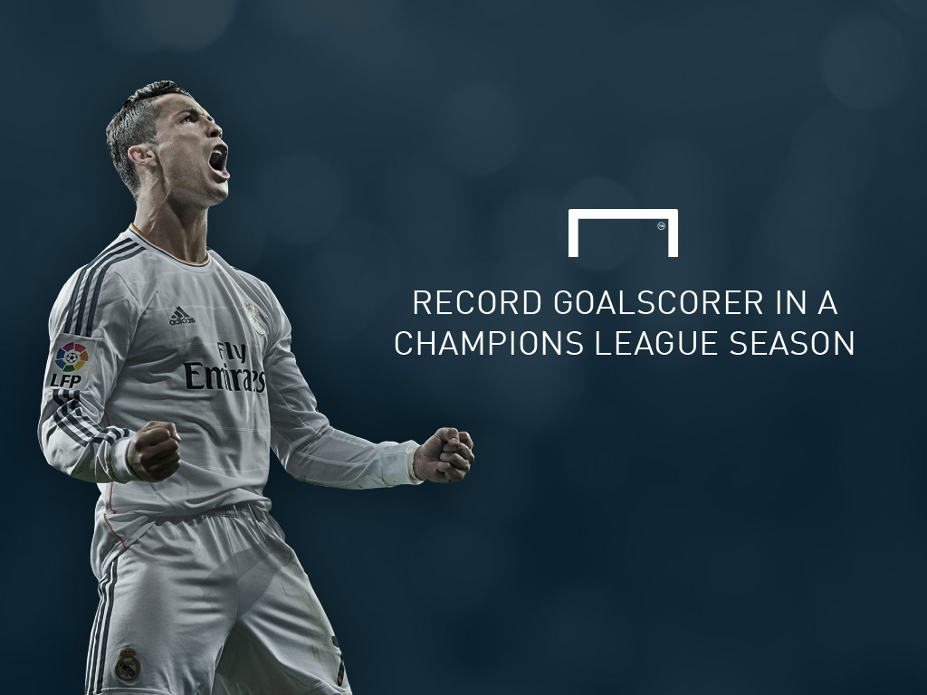 In Pictures: All of Cristiano Ronaldo's Champions League goals in 2013-14