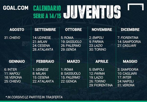 Calendario Champions Juventus.Calendario Serie A 2014 2015 Il Cammino Di Juventus Milan