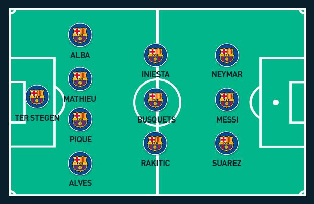 Fokus Formasi Barcelona Real Madrid Tim Elit La Liga 2014 15 Goal Com