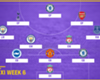 PL Team of the Week 2017-2018 สัปดาห์ที่ 6