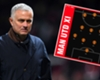 Mourinho doesn't know Man Utd team to face Arsenal